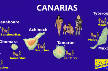 The original inhabitants of the Canary Islands